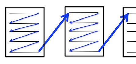 ページングによるコンテンツ遷移の図