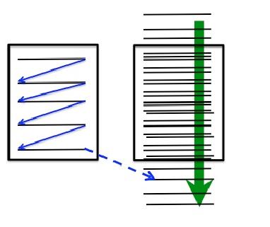 スクロールによるコンテンツ遷移の図