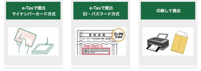 税務署への提出方法の選択画面の一部。マイナンバー方式、ID、パスワード方式、印刷して提出する方式の3つのメニューがある。